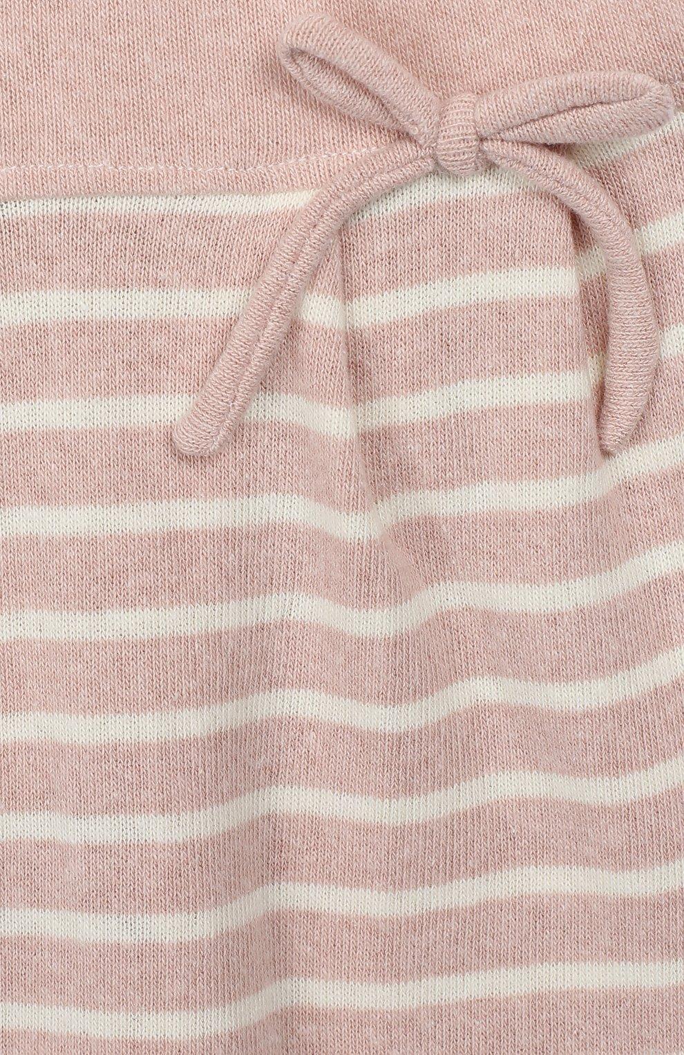 Детский хлопковый комбинезон ALETTA розового цвета, арт. RW999243/1M-2A | Фото 3