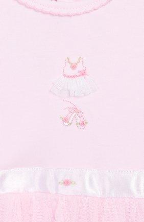 Женский хлопковое платье KISSY KISSY розового цвета, арт. KGU04454N   Фото 3