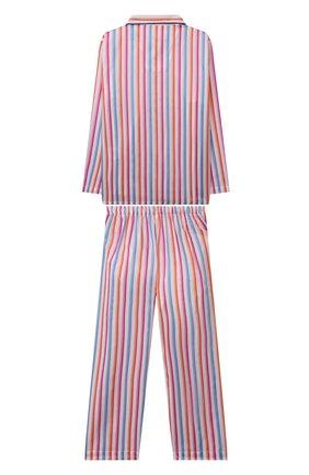 Детская хлопковая пижама DEREK ROSE разноцветного цвета, арт. 7025-CAPR018 | Фото 2 (Материал внешний: Хлопок; Рукава: Длинные; Ростовка одежда: 12 лет | 152 см, 16 лет | 164 см, 4 года | 104 см, 6 лет | 116 см, 8 лет | 128 см, 10 - 11 лет | 140 - 146см)